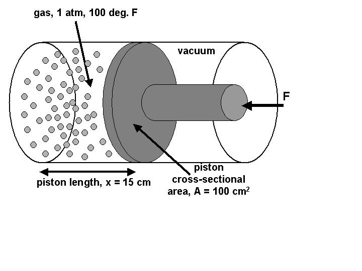 gas piston diagram v8 engine piston diagram spring 2002
