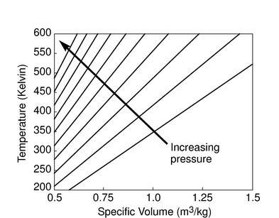 thermodynamics chemistry notes pdf