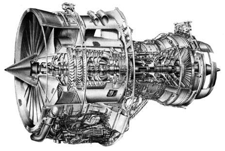 91 Goal Create a Force to Propel a Vehicle – Jet Engine Schematics