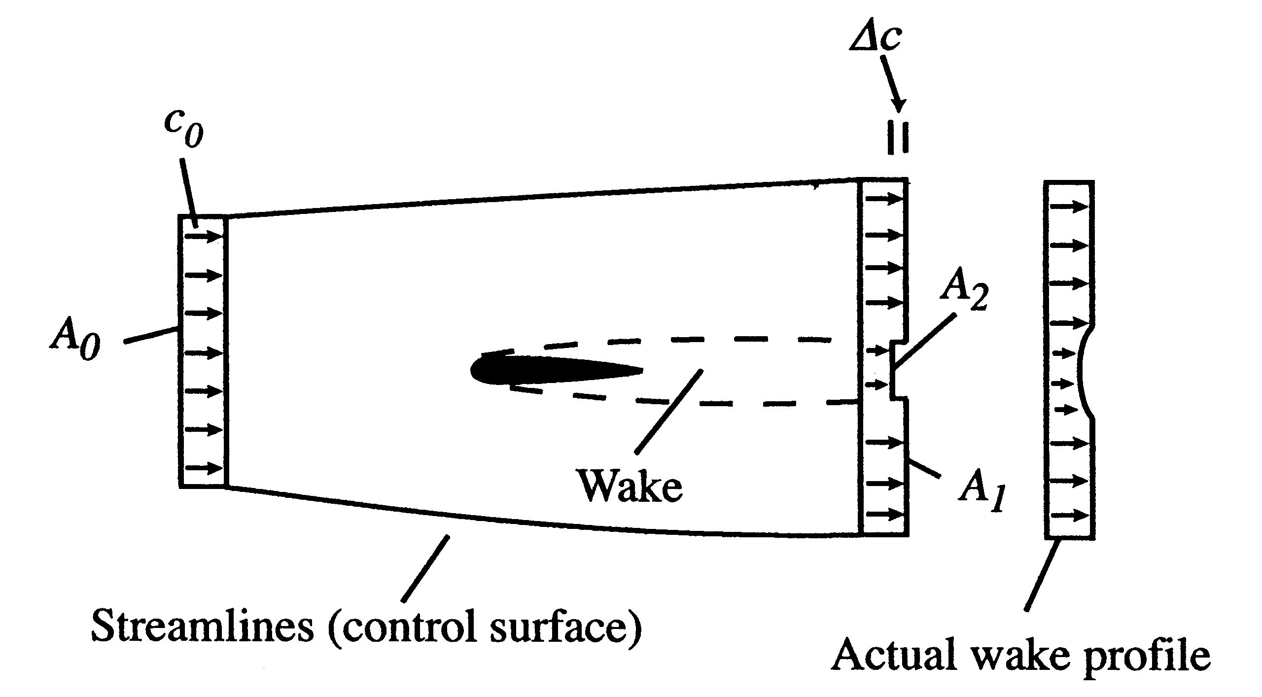 67 Examples Of Lost Work In Engineering Processes 2 Stroke Engine Pv Diagram Image Fig3airfoilwithwake