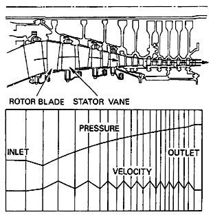 Experimental setup to measure temperature of a nozzle guide vane.