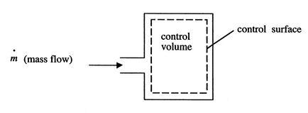 Volume form
