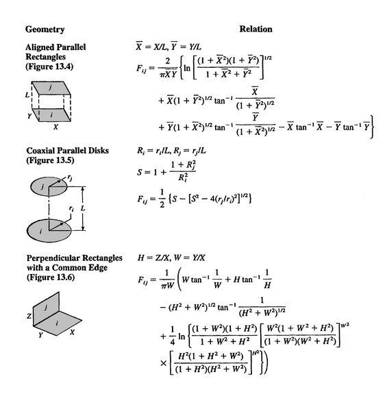 19 4 Radiation Heat Transfer Between Arbitrary Surfaces