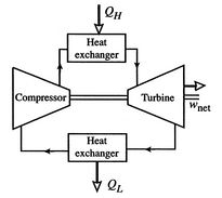 Article moreover 06 in addition Node27 as well What Does The Actual Path Of Air Within A Turbojet Engine Look Like further Watch. on thermodynamic diagram