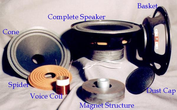 2 972 How Speakers Work