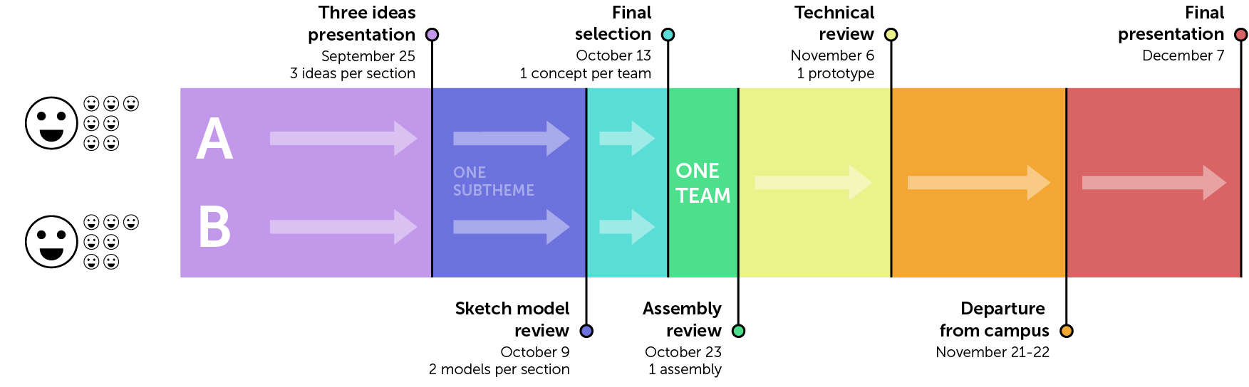 2.s009 Project Workflow