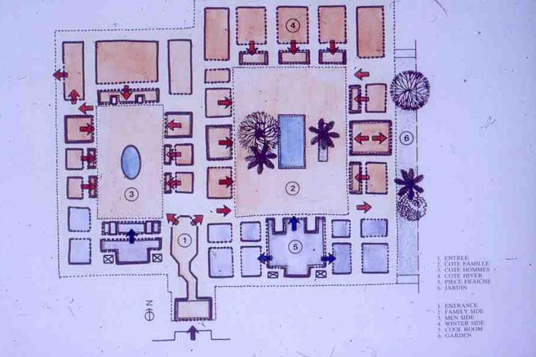 Muslim house layout
