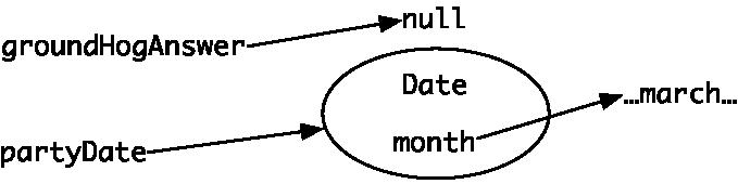 Reading 9: Mutability & Immutability
