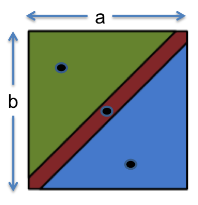 max partition