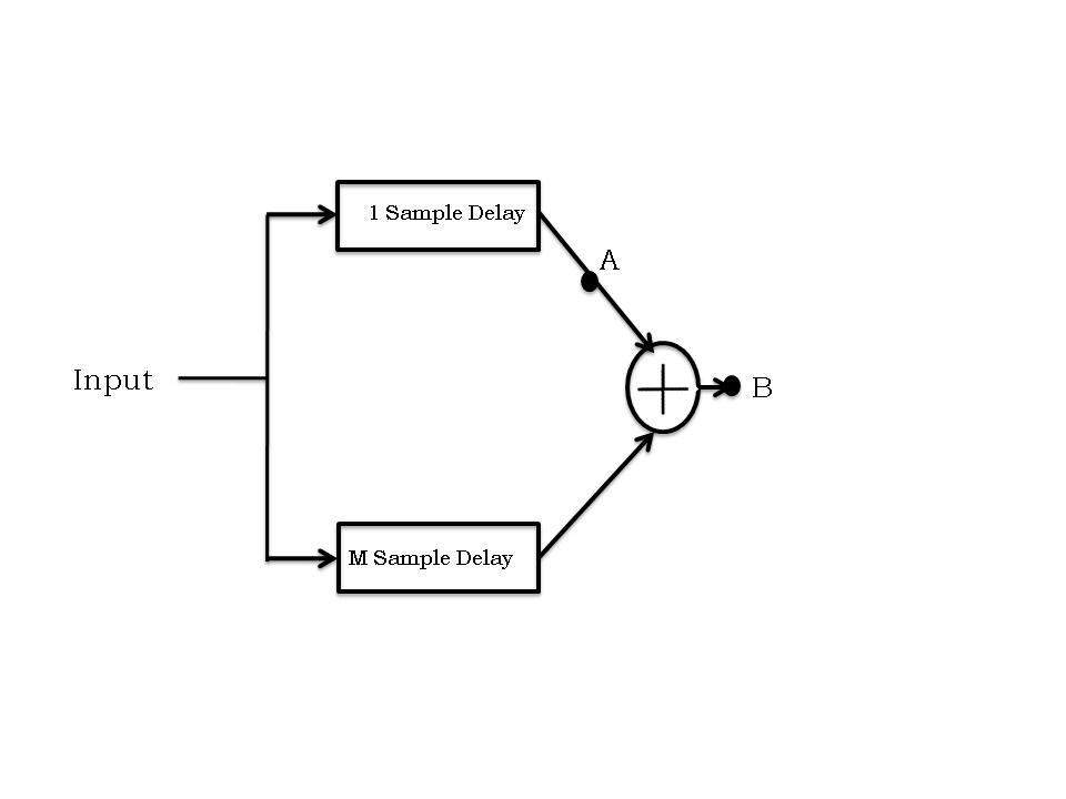 2) подключен к общему проводу