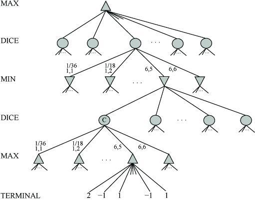 deterministic polynomial time algorithms pdf