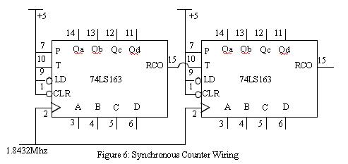 6111 Lab 1
