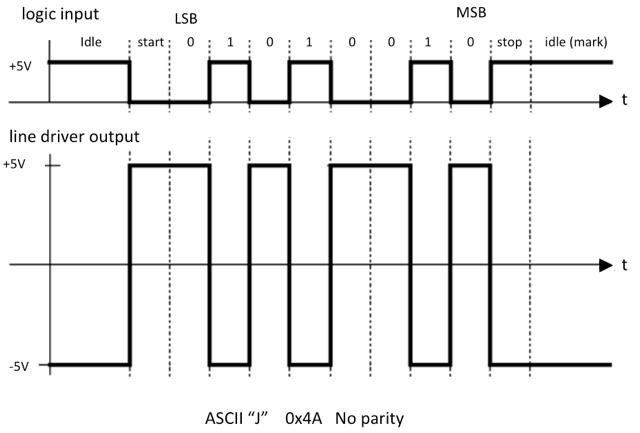 6 111 lab 2b rh web mit edu