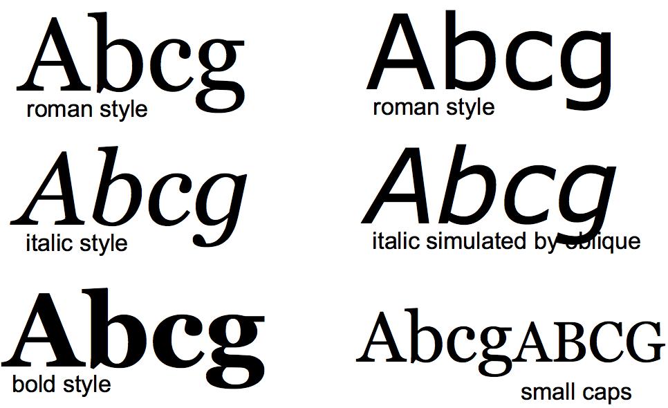 Reading 17 Typography