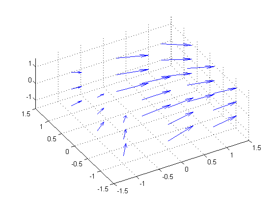 Independent component analysis  Wikipedia