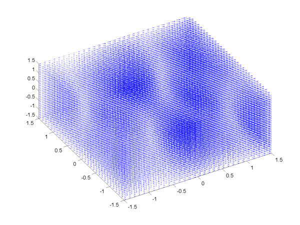 Visualizing Vector Fields