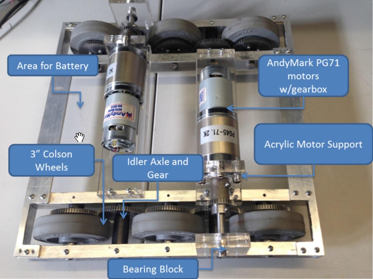 andymark window motor