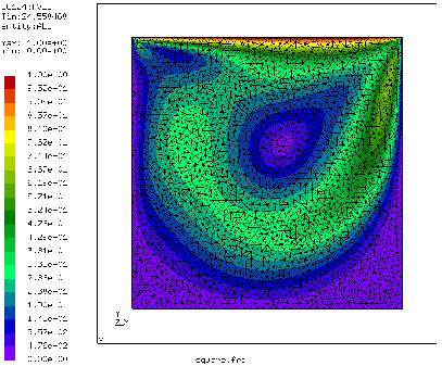 Lid-driven cavity