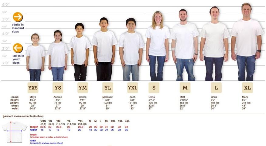 Men S Uni T Shirt Sizing Chart From Custom Ink