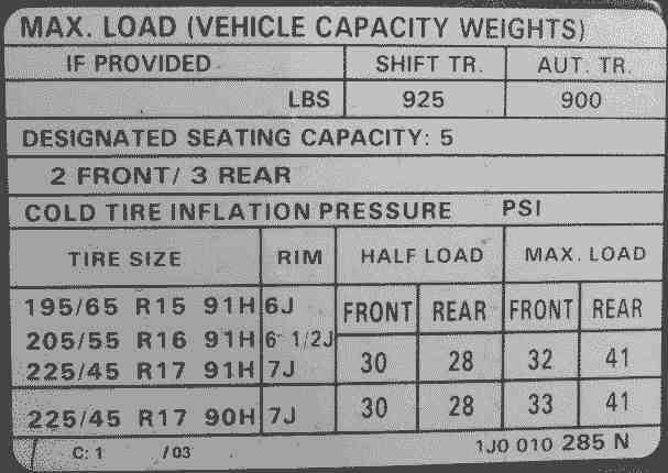 2003 volkswagen golf tire pressure