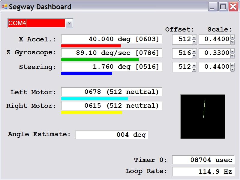 download software radio lab tool