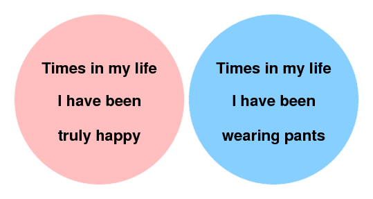 Best Venn Diagram Ever Archive Off Camber Forums
