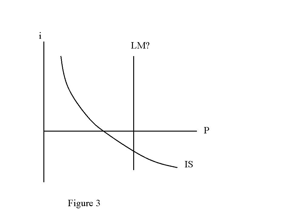 tourist trap model with downward sloping demand Introduction the ordinary business of life 1 chapter 1 first principles 5 chapter 2 economic models: trade-offs and trade 25 appendix graphs in economics 49 part demand and aggregate supply 773 shocks to the system 773 aggregate demand 774 why is the aggregate demand curve downward sloping.