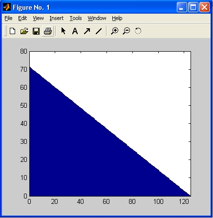 Using lpsolve from MATLAB