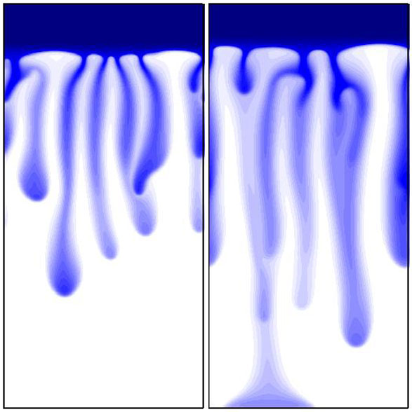 Simulation of convective mixing in a Hele-Shaw cell