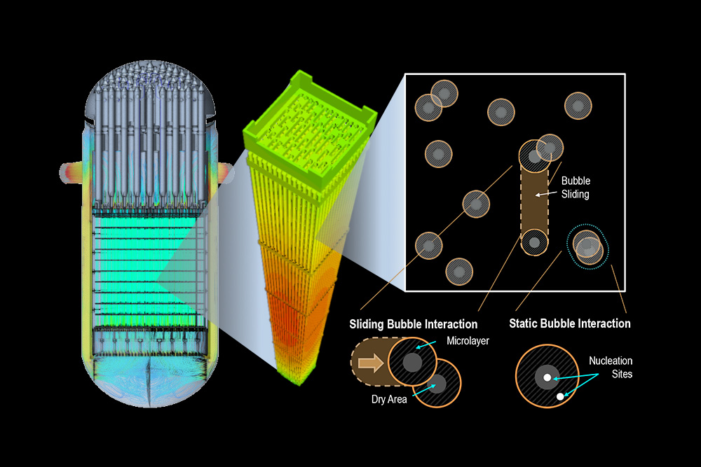microscale boiling mechanisms, MIT