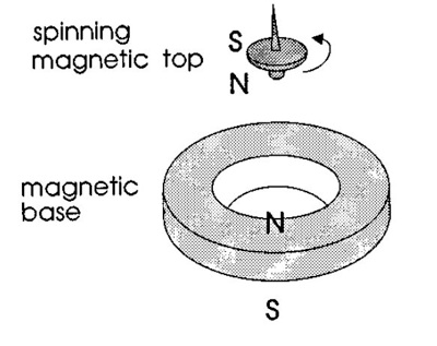 Physics Behind the Levitron on h bridge schematic, induction heating schematic, magnetic contact schematic,