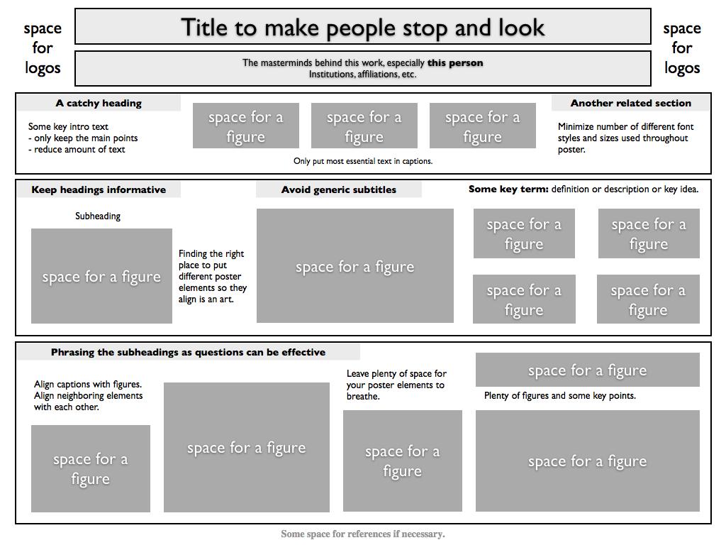 zoya, Presentation templates