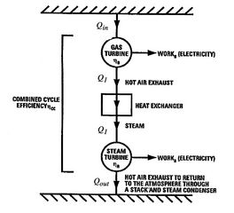 image fig6combinedcycleschematic_web