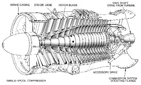12 4 Multistage Axial Compressors