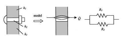 16 4 Thermal Resistance Circuits