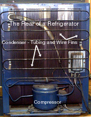 2 972 How A Compression Refrigeration System Works