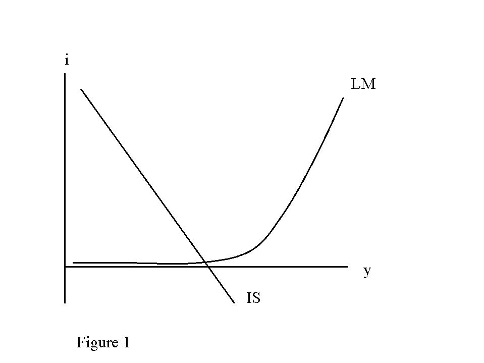 Thinking about the liquidity trap